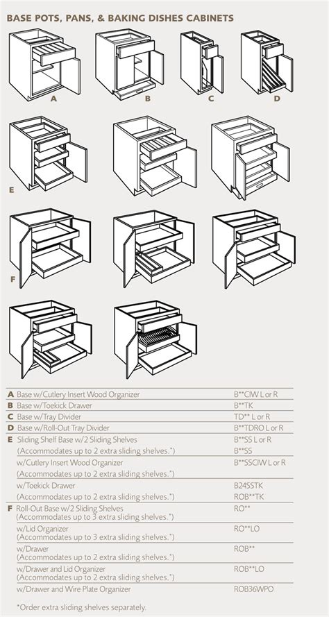 kitchen cabinet specs kitchen cabinet specifications 2775