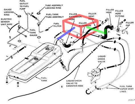 jeep cherokee repair forum wiring diagram  fuse box