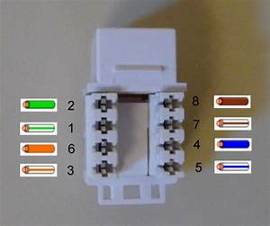 Help To Match Cat6 Colour Order Wall Jack