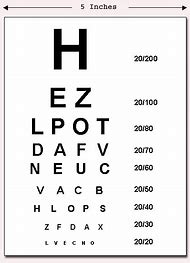 Best 25 ideas about eye chart vision test find what you ll love