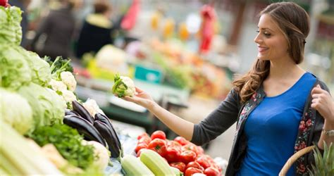 The Best Credit Cards for Buying Groceries in 2020 ...