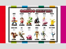 FanMade Amiibo Wave 1 Checklist, Hope you like it amiibo