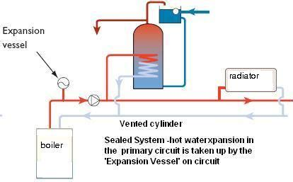 Hydronic Central Heating  What It Is And How It Works?. Lasik Eye Surgery Options Live Sound Engineer. Sharepoint Training In Dc Pc Mailing Services. Auto Insurance United States. Can You Borrow From A Roth Ira. Work Experience Certificate Format. Campus Commons Sacramento Ca Llm Media Law. Csc Corporation Service Company. Industrial Organizational Psychology Graduate Programs Online