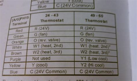 Wiring For Honeywell Thermostat Doityourself