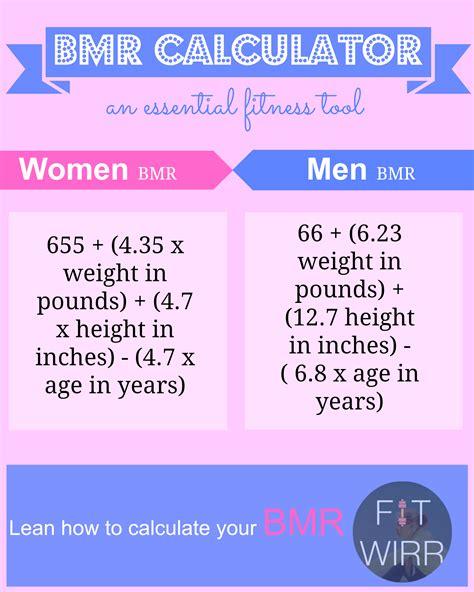 Weight Loss Plan Postpartum