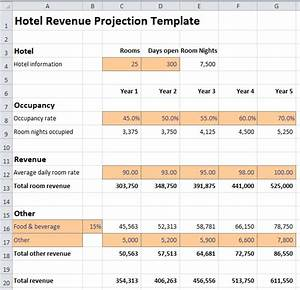 Annual Sales Forecast Template Hotel Revenue Projection Excel Template Plan Projections