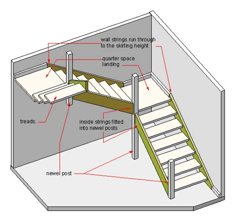l post height ideas leg stairs
