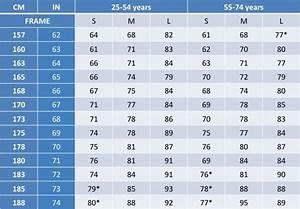 Standard Body Weight Chart Nhanes Reviews Of Chart