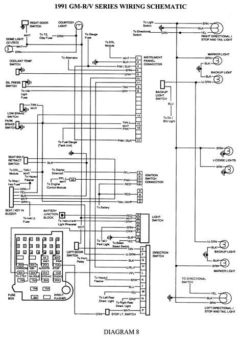 gallery   chevy blazer trailer wiring diagram sample