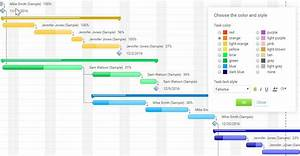 Gantt Charts Are Used To Getting Started With Online Gantt Chart Software