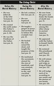 Christ  Church Of Jesus Christ And Charts On Pinterest