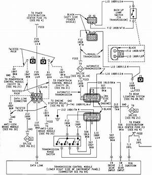 2010 Jeep Wrangler Sport Brake Light Wiring Diagram Florian Ferrier 41478 Enotecaombrerosse It