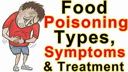 Poisoning Bacteria Clipart Types Webstockreview Symptoms