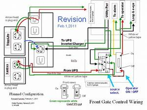 Inverter Wiring Connection Video