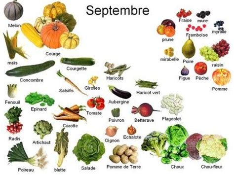 cuisine de saison septembre recettes de légumes de papillon en cuisine