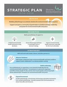library strategic plan template 28 images 18 library With library strategic plan template