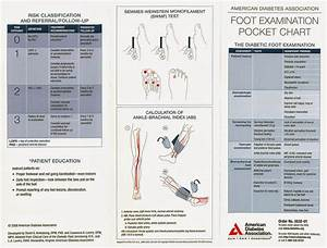 Foot Exam Pocket Chart