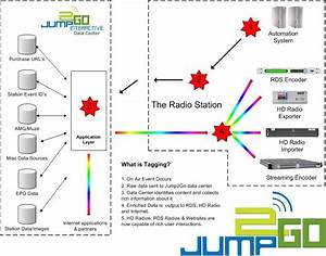 Jump2go Taps Radio Engineering Expert To Lead Technical