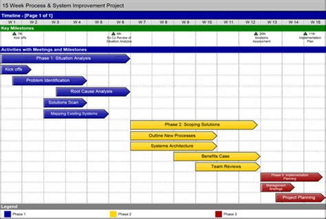 project management software  consultants swiftlight
