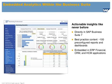 sap business objects 4 0 features