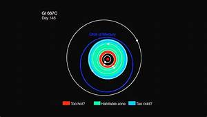 Three Planets in Habitable Zone of Nearby Star | Gliese ...