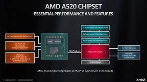 Amd A520 Chipset Specs Comparison Vs  B550  A320  X570