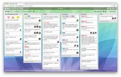 Planner Microsoft Trello Chart Gantt Using Team