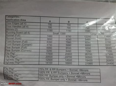 professional car detailing  car care borivali mumbai