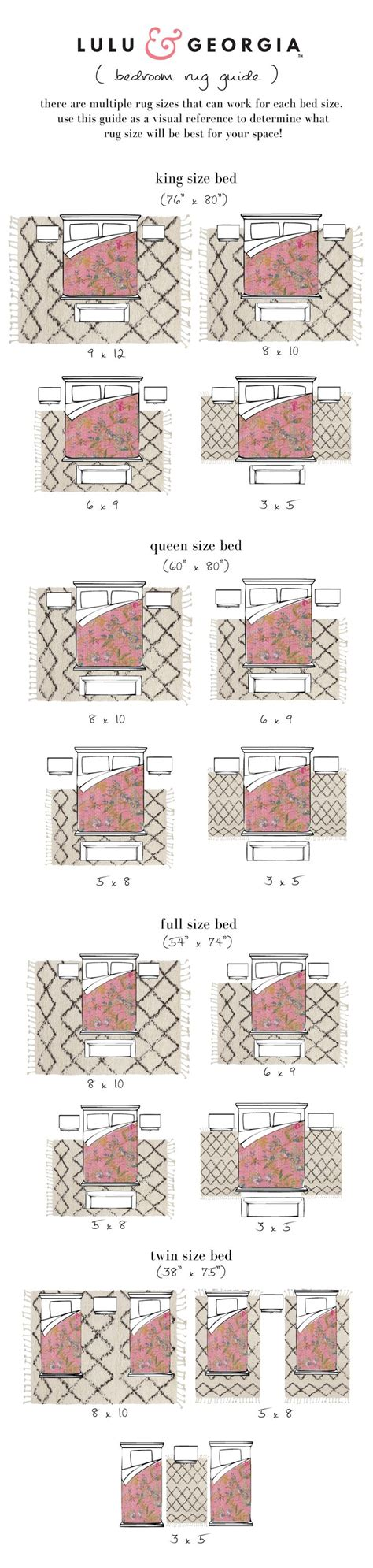 one rug guide the 25 best rug size guide ideas on rug size