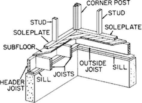 floor joist header definition part 2 home weatherization series home energy pros forum