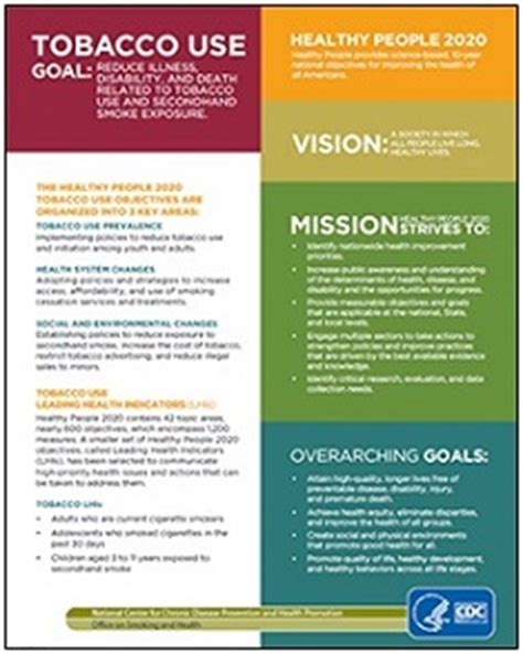 cdc healthy people  tobacco  toolkit smoking