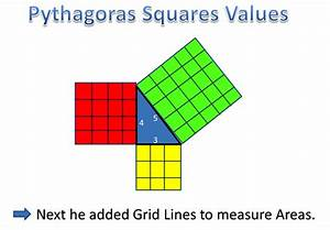 Pythagoras And Right Triangles