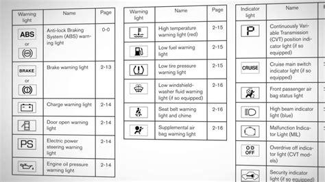 nissan versa sedan warning  indicator lights