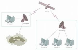 Satellite Network Diagram