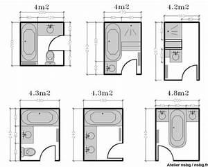 Les salles de bains de taille moyenne (4-5-6 m²