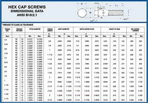 Flange Bolt Weight Chart Hex Bolt Dimensions Hex Cap Screw Dimension Chart