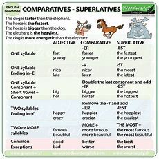 Cpi Tino Grandío Bilingual Sections Comparative And Superlative Adjectives