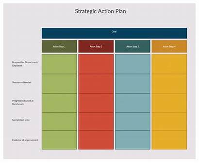 Action Plan Template Personal Templates Sample Example