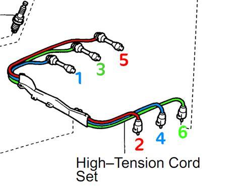 Lexus Spark Plug Wire Diagram Need Help