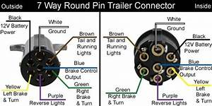 Troubleshooting 47285 Reliance Brake Controller Issue With