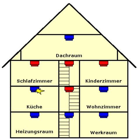 landesbauordnung schleswig holstein genehmigungsfreie bauten ff heide gesetzeslage im land schleswig holstein