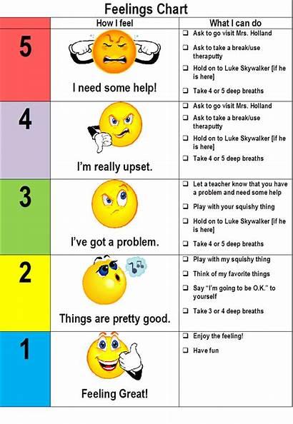 Thermometer Feelings Chart Feeling Regulation Emotional Google