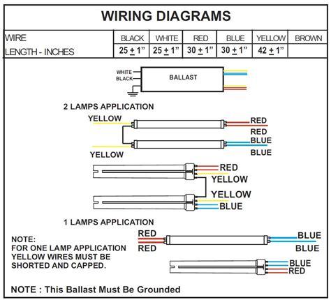 2 l t5 multi purpose electronic ballast usalight