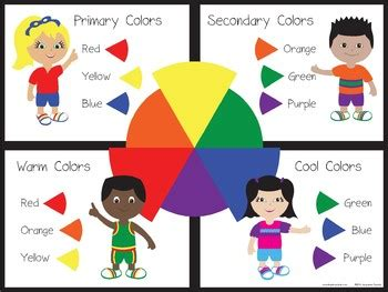 Shop primary posters and art prints created by independent artists from around the globe. Color Wheel f. The Primary Kids by The Primary Kids | TpT