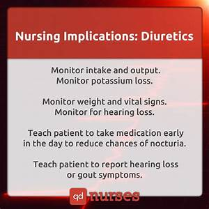 Nursing Implications For Diuretics