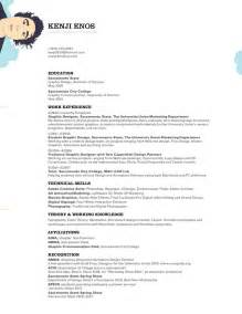 Picture Of A Resume by My What An Impressive Resume You Doug Newman Global Strategic Analyst