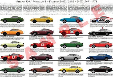 Datsun Models By Year by History Datsun Z Datsun Z Nissan Z Charts