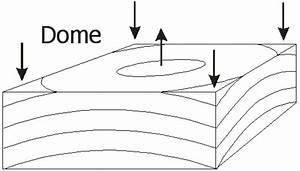 Richard Harwood U0026 39 S Courses  Physical Geology 101
