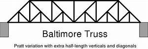 File Baltimore-truss Svg