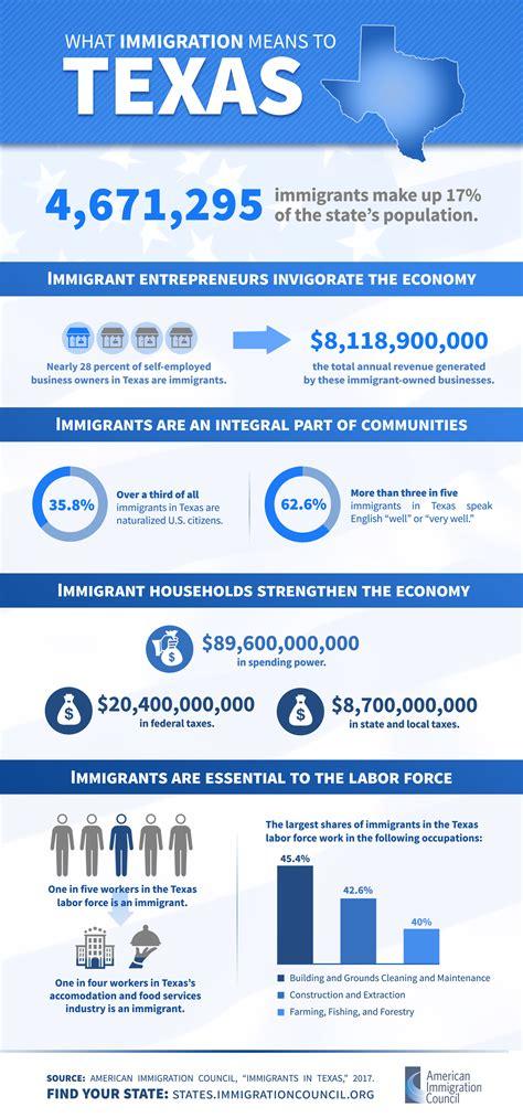 immigrants  texas american immigration council